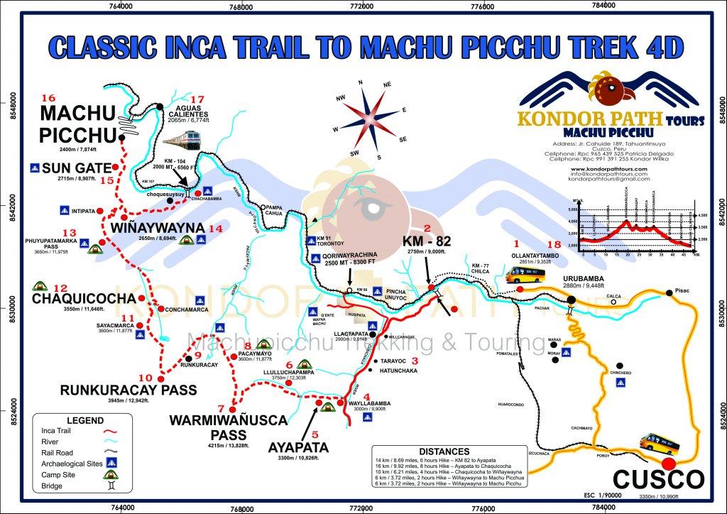 classic inca trail to machu picchu trek 4 day map