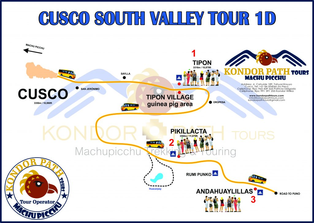 cusco south valley tour 1 day map