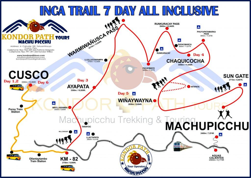 inca trail 7 day all inclusive map