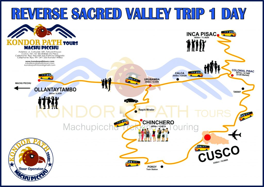 reverse sacred valley trip 1 day map