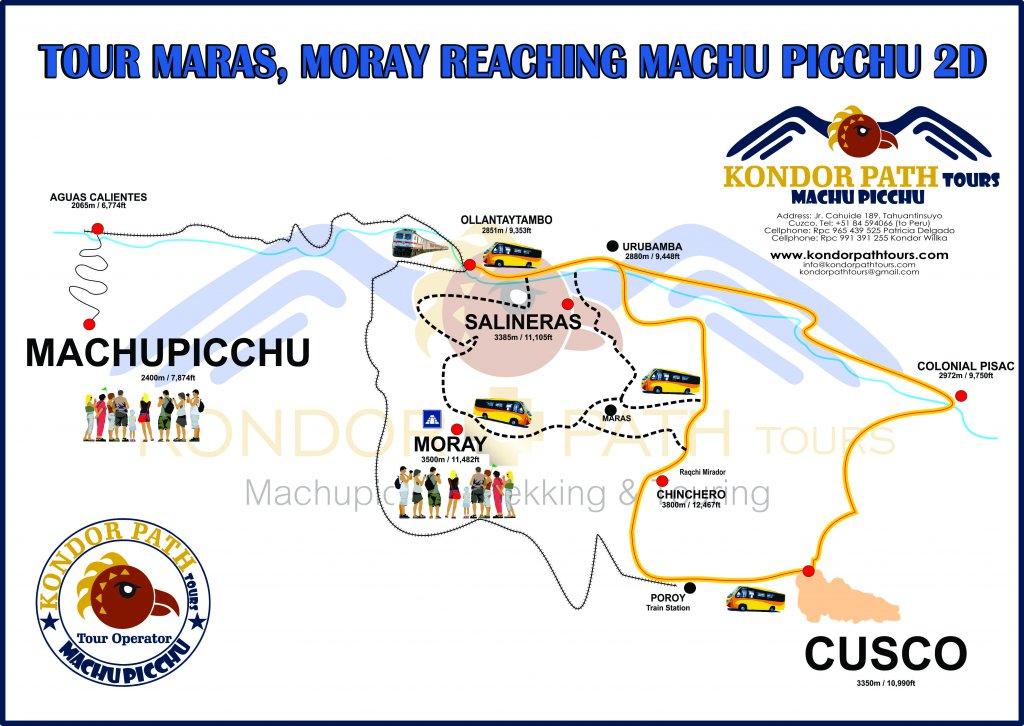 maras salt mines machu picchu travel map