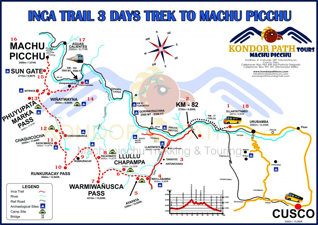 inca trail 3 days trek to machu picchu map